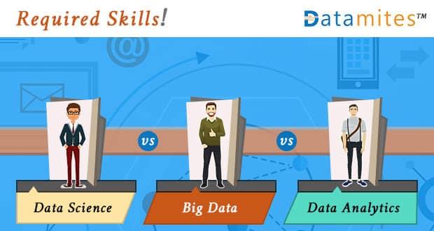 Data Science Vs Big Data Vs Data Analytics-Required-Skills