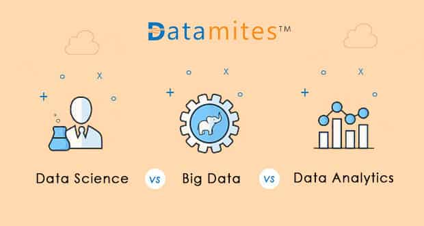 Data Science Vs Big Data Vs Data Analytics
