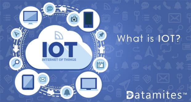 What is IoT and How Does it Work