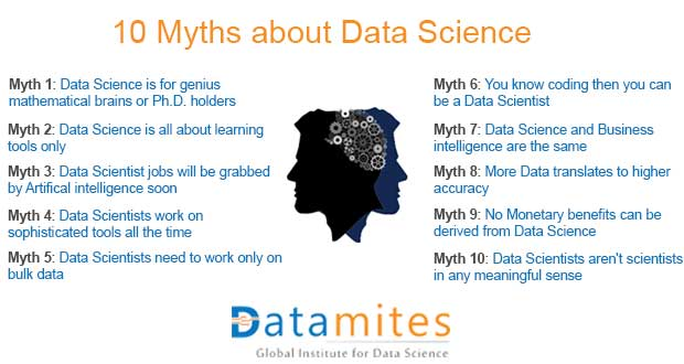 Data Science Myths