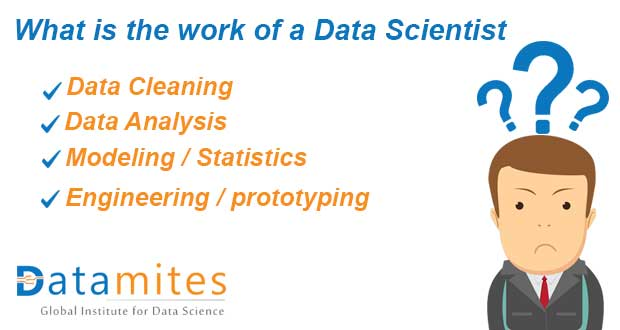 Why Data Science Matters