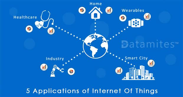 5 IoT Applications